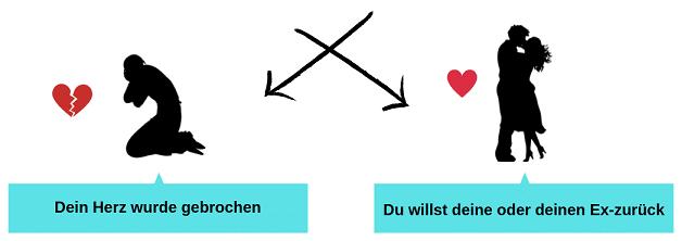 Grafik: die gründe wieso du deinen Ex Eifersüchtig machen willst
